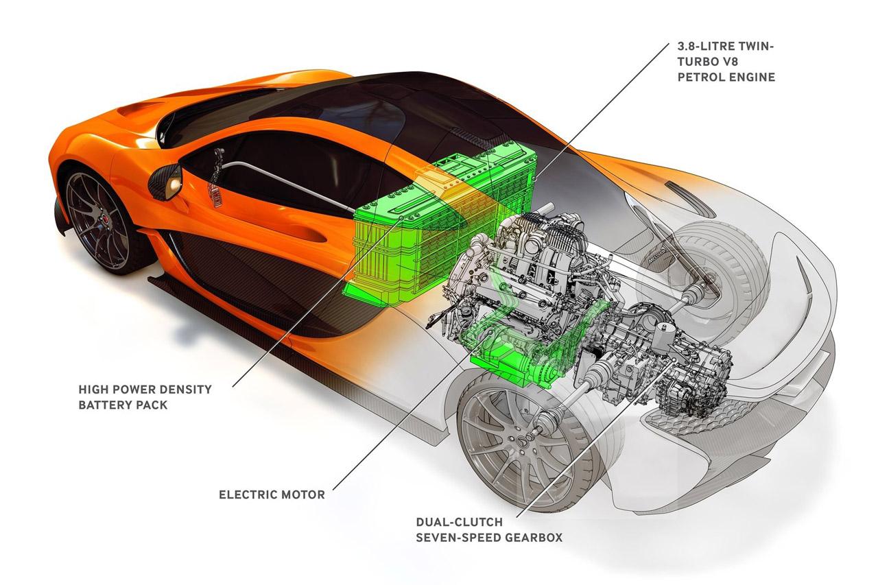 McLaren-P1_2014_1600x1200_wallpaper_2d