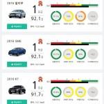 """""""말리부·SM6·K7″ 올해의 안전한 차… 국토부, 2016년 신차 안전도 평가 공개"""