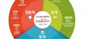 롯데렌탈, 2016년 매출 1조 5천억원 달성