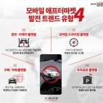 모바일 플랫폼 • 자동차 애프터마켓 결합, 디지털 애프터마켓 시장 확대 기대