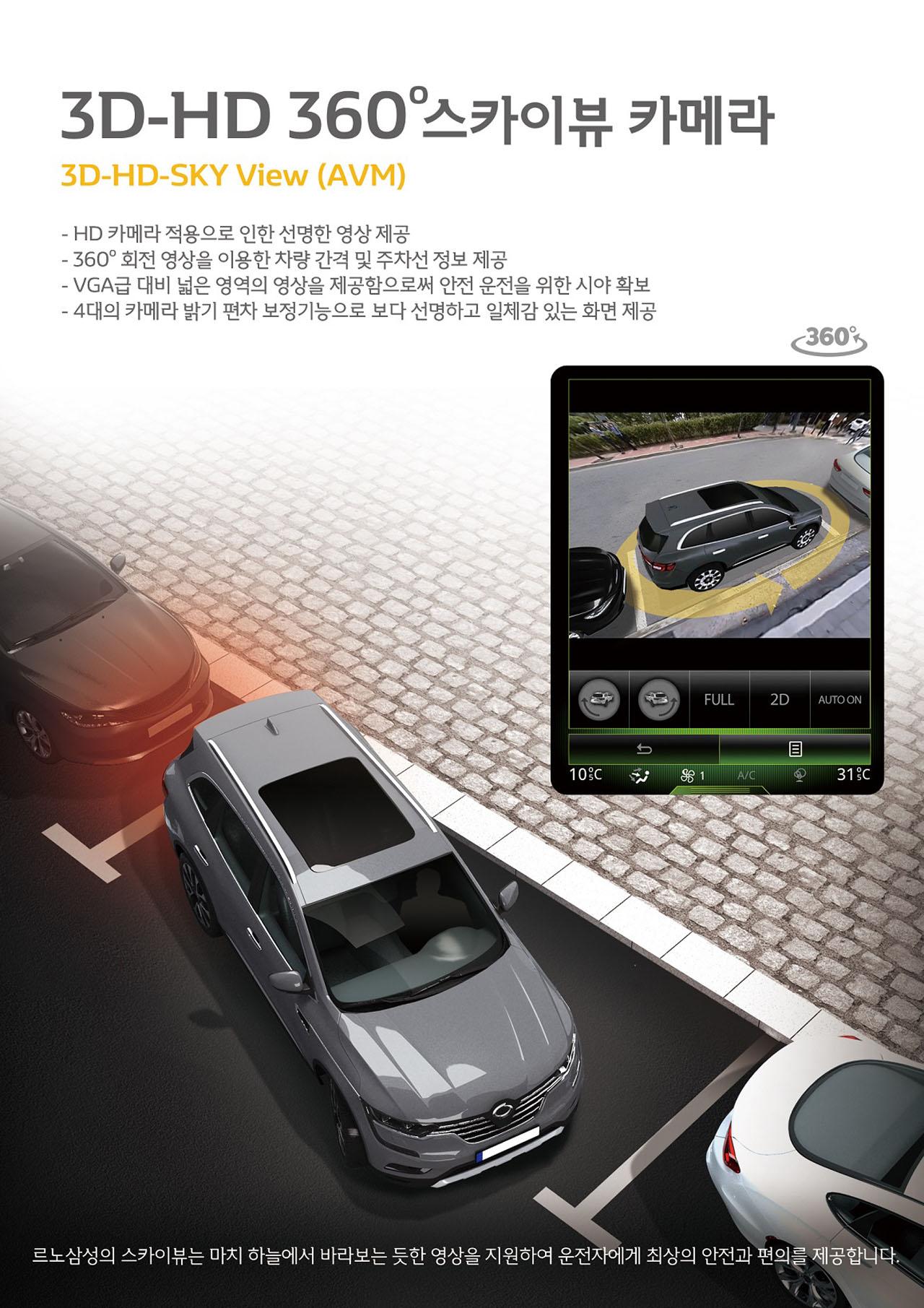 사진01_고화질 모니터링 시스템 3D-HD 360 스카이뷰 카메라