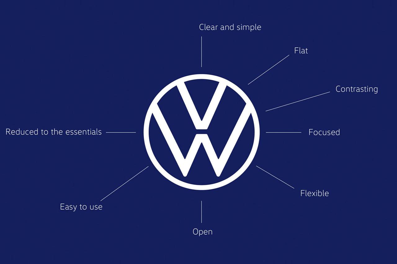 [참고사진] 폭스바겐, 2019 IAA서 새로운 브랜드 디자인 및 로고 최초 공개_20190910 (2)