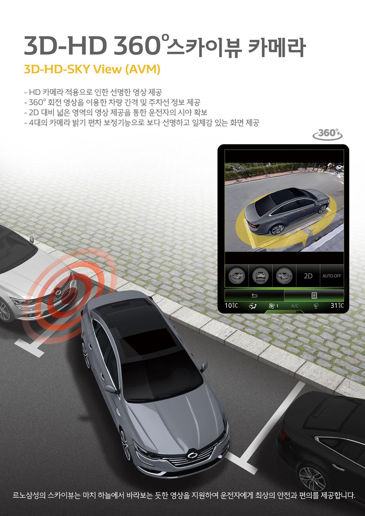 사진01_SM6 전용 고성능 3D-HD 360 스카이뷰 카메라