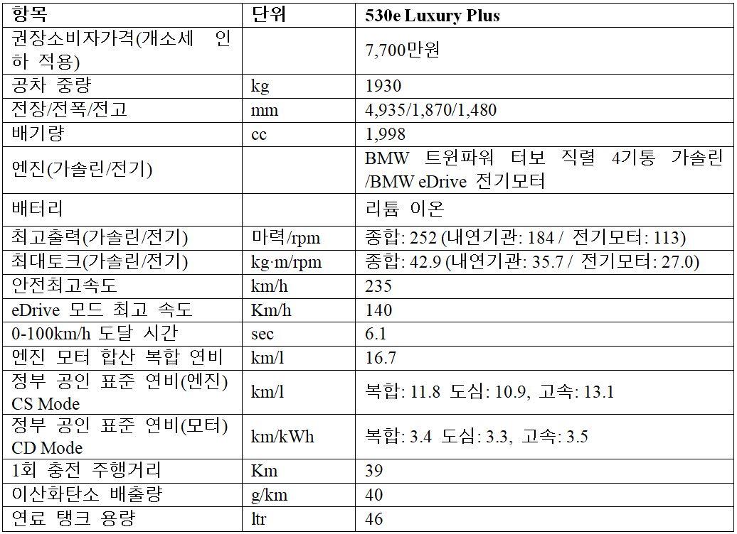 530e luxury plus
