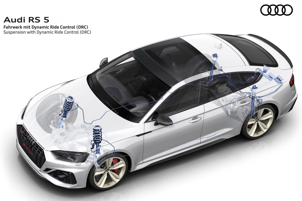 Audi-RS5_Sportback-2020-1280-1a