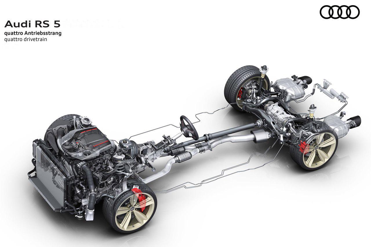 Audi-RS5_Sportback-2020-1280-20