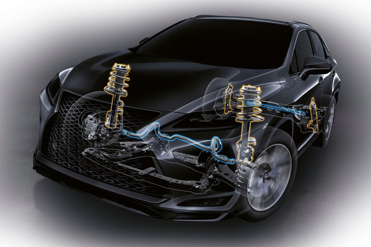 Lexus-RX-2020-1280-c4