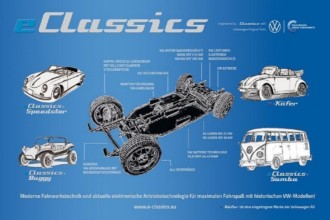 eClassics-Logo-mit-Produktlösungen
