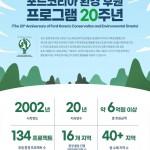 20주년 맞은 '포드 환경 후원 프로그램', 지속적인 환경 프로젝트 후원으로 지역사회에 기여